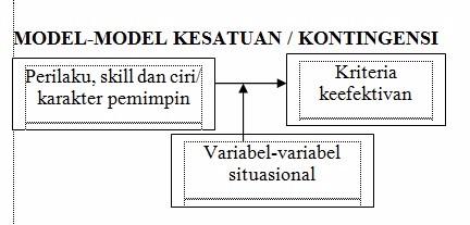 model-kesatuan-kontingensi1.jpg